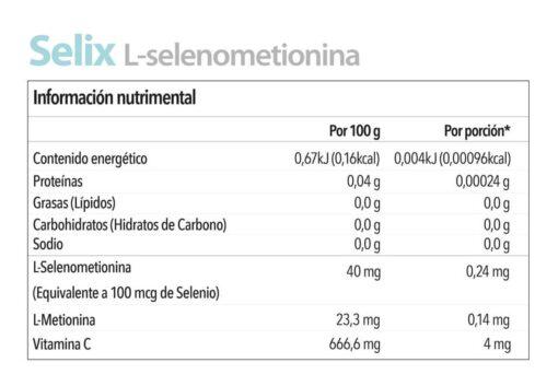 Selix